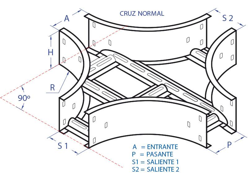 excalerilla-curva-cruz