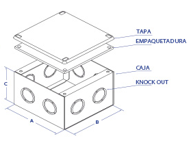 caja-electricacentro