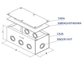 caja-electricaderecha